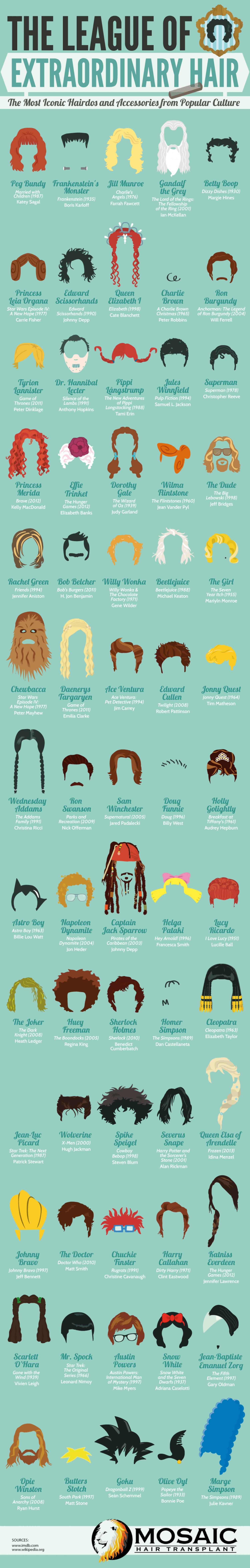 personajes-de-la-cultura-pop-son-identificados-por-su-peinado-1