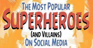 ¿Qué superhéroes y villanos son los más populares en las redes sociales?