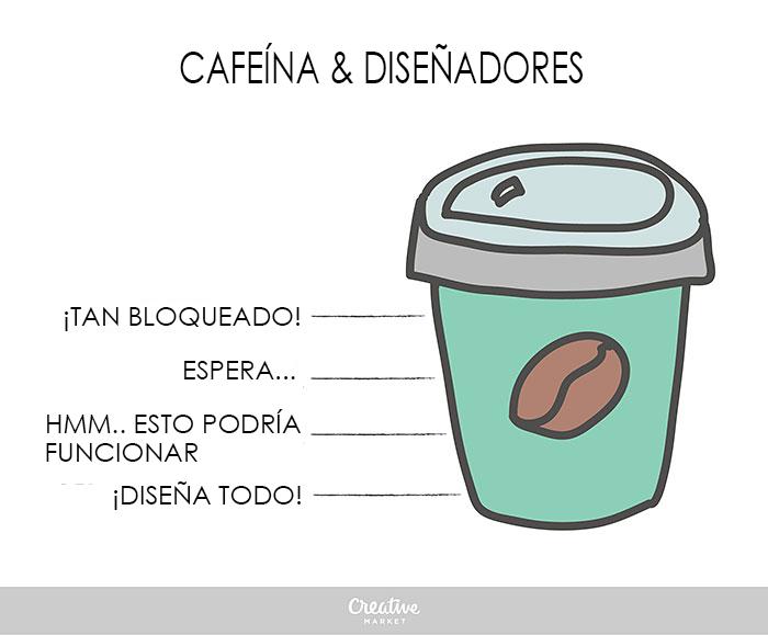 Divertidas gráficas que explican cómo es la vida de un diseñador cafeina