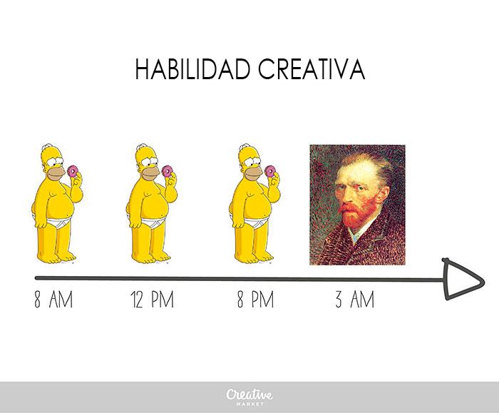 Divertidas gráficas que explican cómo es la vida de un diseñador habilidad creativa