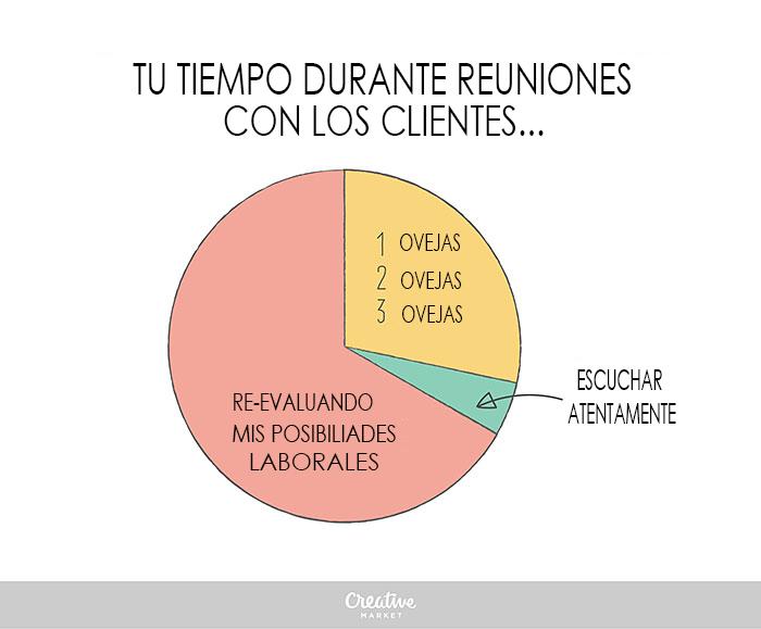 Divertidas gráficas que explican cómo es la vida de un diseñador reuniones-clientes