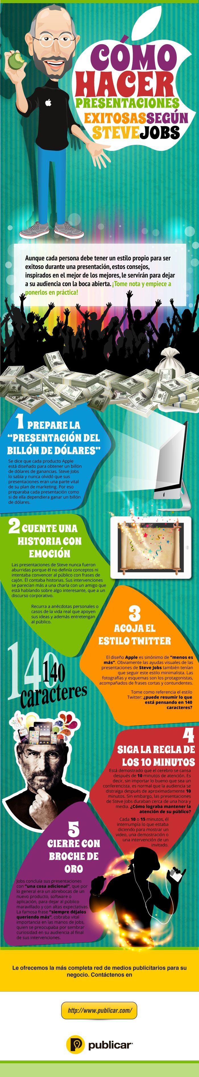 infografia-jobs