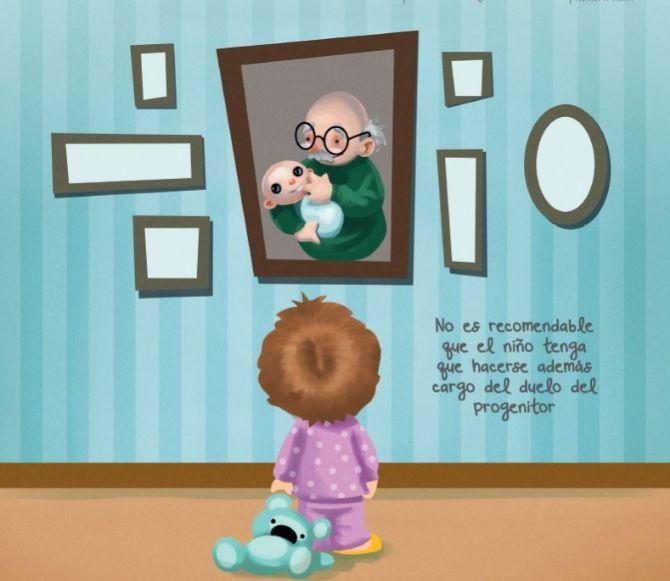 A dónde se ha ido el abuelo Una guía para explicarles a nuestros hijos este difícil momento 03