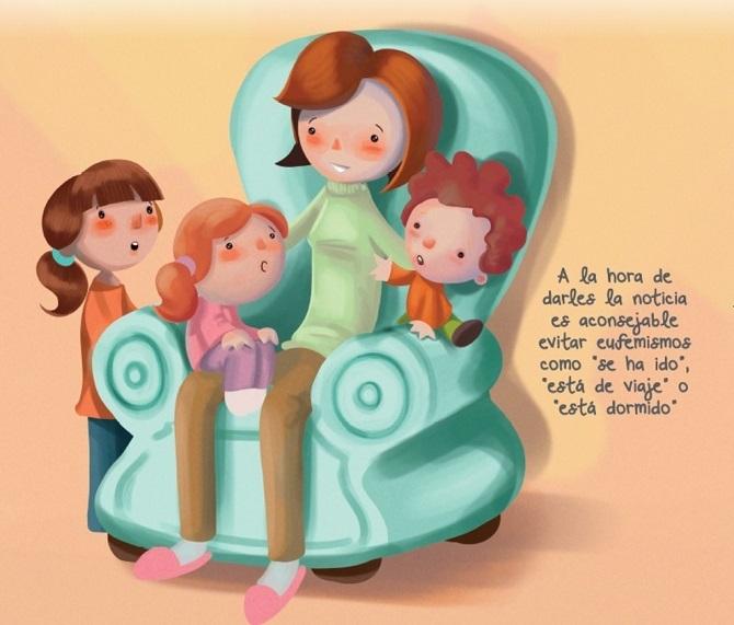 A dónde se ha ido el abuelo Una guía para explicarles a nuestros hijos este difícil momento 06