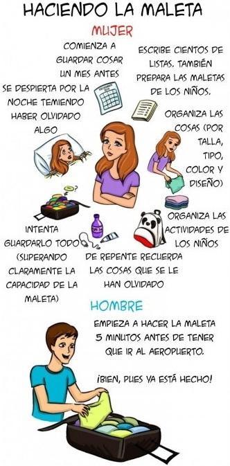 Ilustraciones que explican algunas diferencias entre hombres y mujeres i