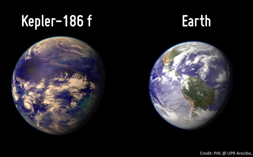 Conoce el planeta que es primo de la tierra comparación