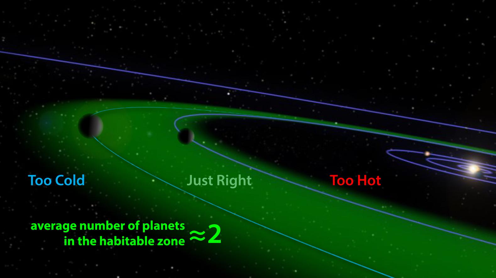 Conoce el planeta que es primo de la tierra zona habitable