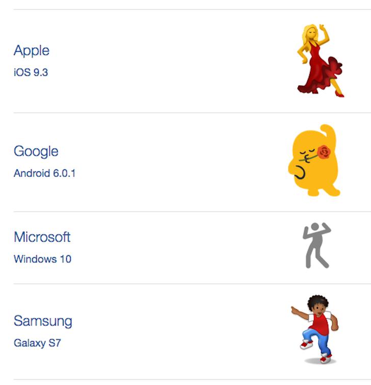 Mira como lucen los diferentes emojis en los teléfonos de tus amigos 6