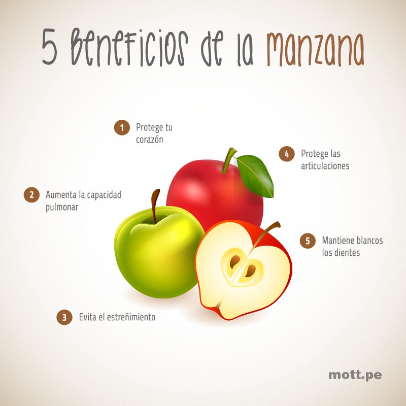 beneficios-fruta-la-perita1