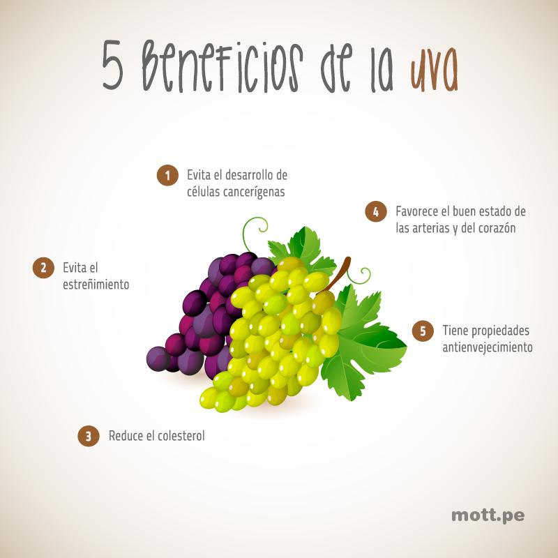 beneficios-fruta-la-perita7