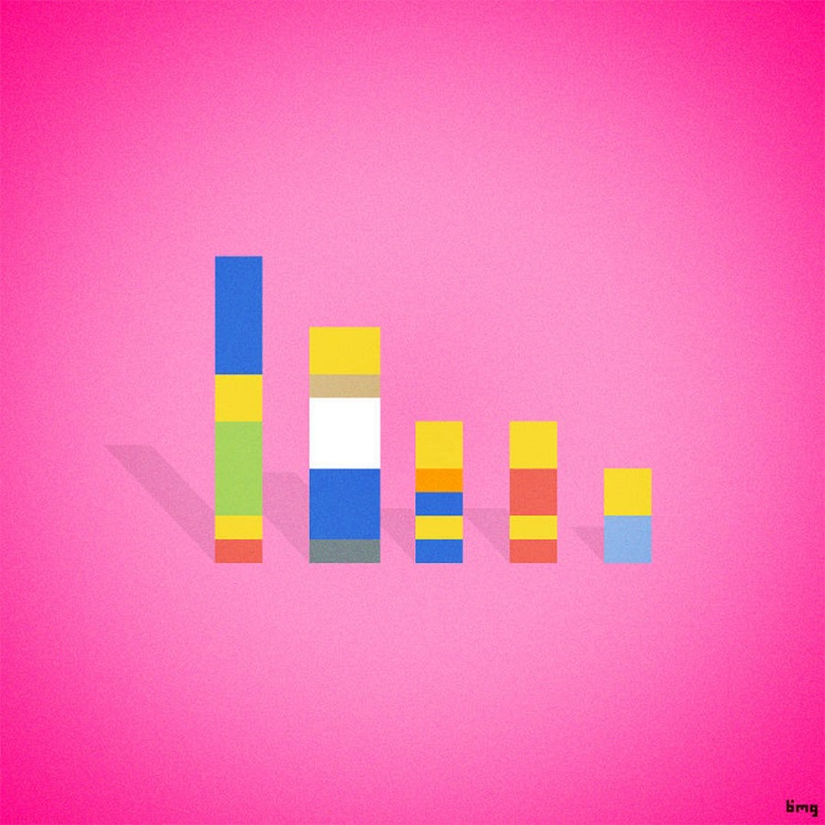 Adivinan quiénes son los personajes de estas ilustraciones minimalistas los simpson