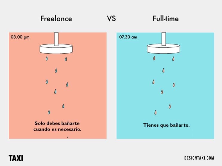 Las diferencias entre ser un diseñador freelancer y trabajar a tiempo completo 01