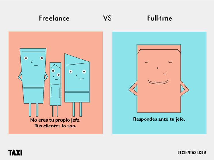Las diferencias entre ser un diseñador freelancer y trabajar a tiempo completo 02