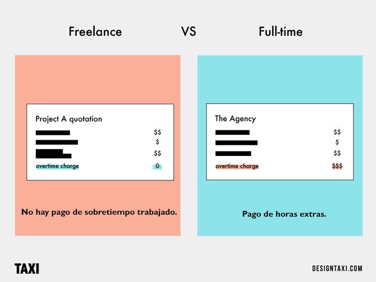 Las diferencias entre ser un diseñador freelancer y trabajar a tiempo completo 04