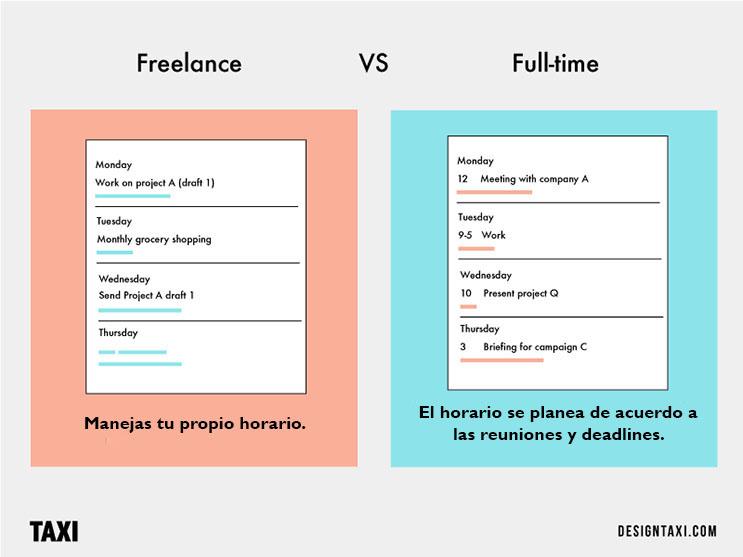 Las diferencias entre ser un diseñador freelancer y trabajar a tiempo completo 05