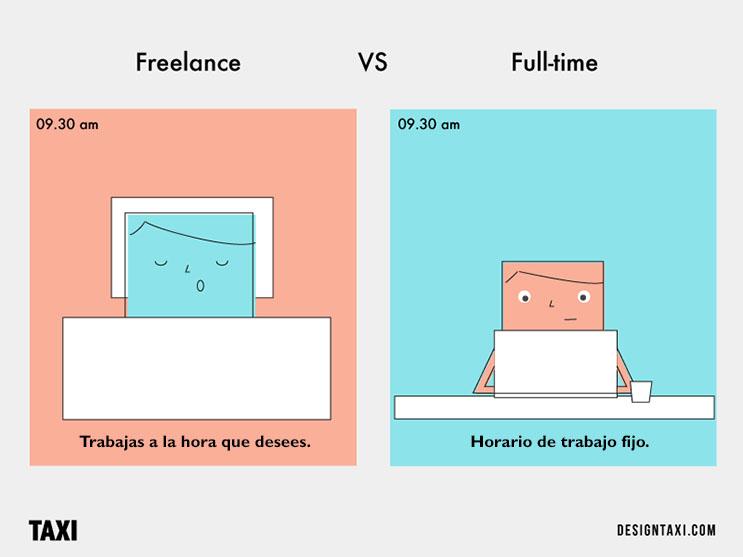 Las diferencias entre ser un diseñador freelancer y trabajar a tiempo completo 06