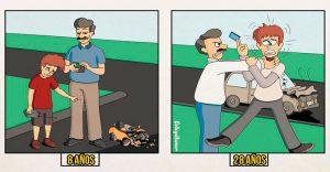 Ilustraciones que muestran el radical cambio de actitud de nuestros padres cuando crecemos