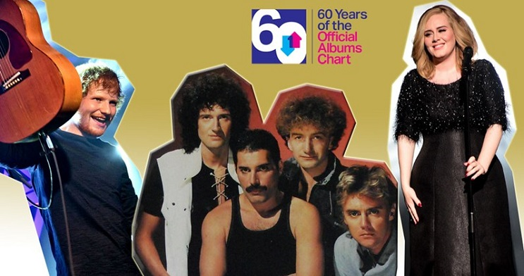 Top 20 de álbumes más vendidos en los últimos 60 años en Reino Unido 1