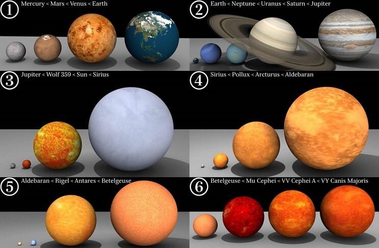 La comparación entre planetas y estrellas te hará sentir muy pequeño 1