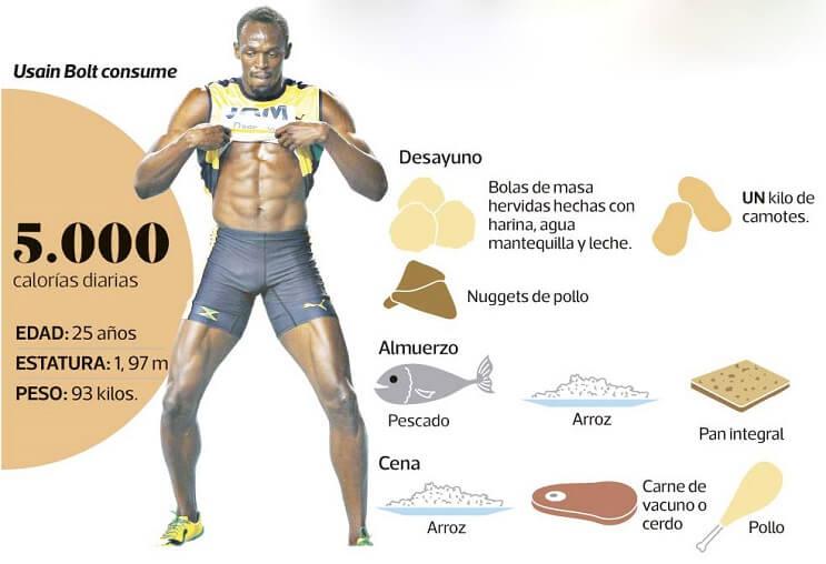 Usain Bolt dieta
