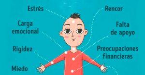 ¡Importante! Hazle caso a estas 12 señales de tu cuerpo