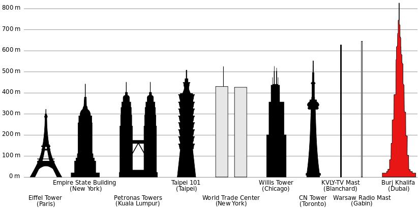el-nuevo-edifico-mas-alto-del-mundo-se-construye-en-dubai-y-es-todo-lo-que-no-te-podras-imaginar-rascacielos