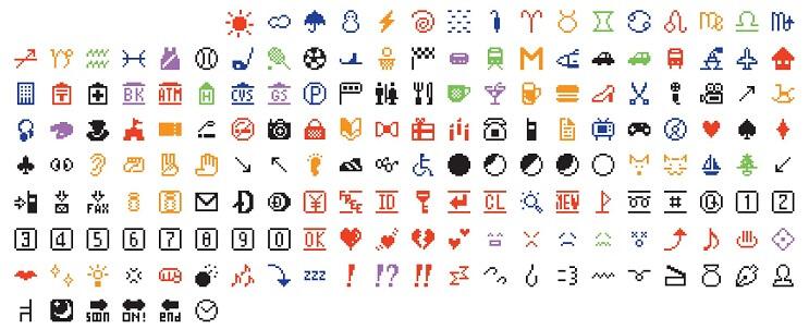 conoce-la-historia-del-famoso-y-a-la-vez-odiado-emoji