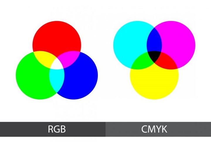 Teoría del Color  Lo que debes saber para elegir el color del logo de tu  empresa de9bf6de913e