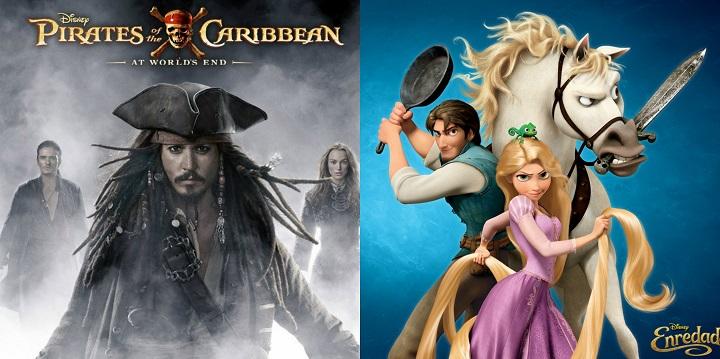 producciones mas costosas de Disney