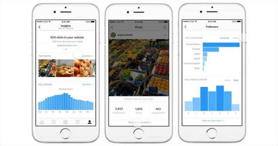 metas y objetivos de un perfil de Instagram para empresas