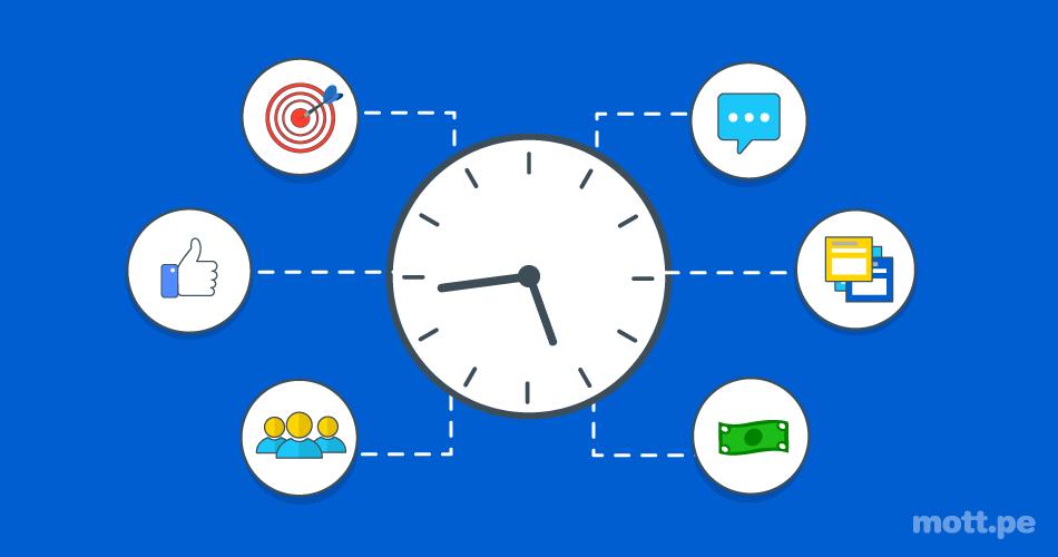 dar tiempo de prueba al plan de marketing digital como punto clave