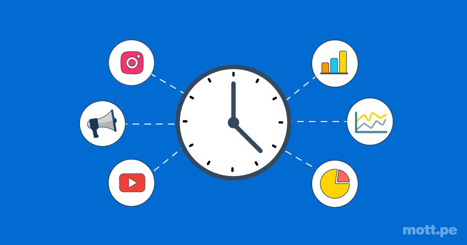 Resultados en tiempo real de las campañas en redes sociales