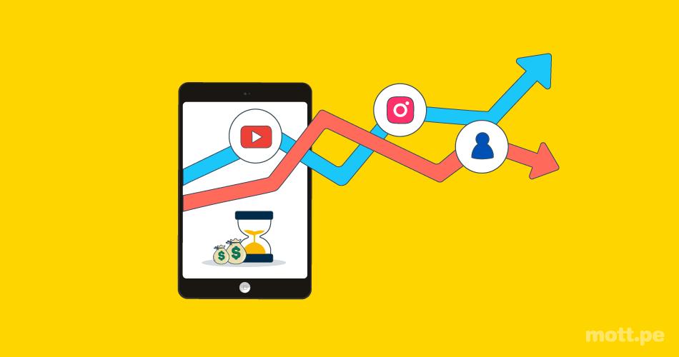 presupuesto flexible en los servicios de marketing digital
