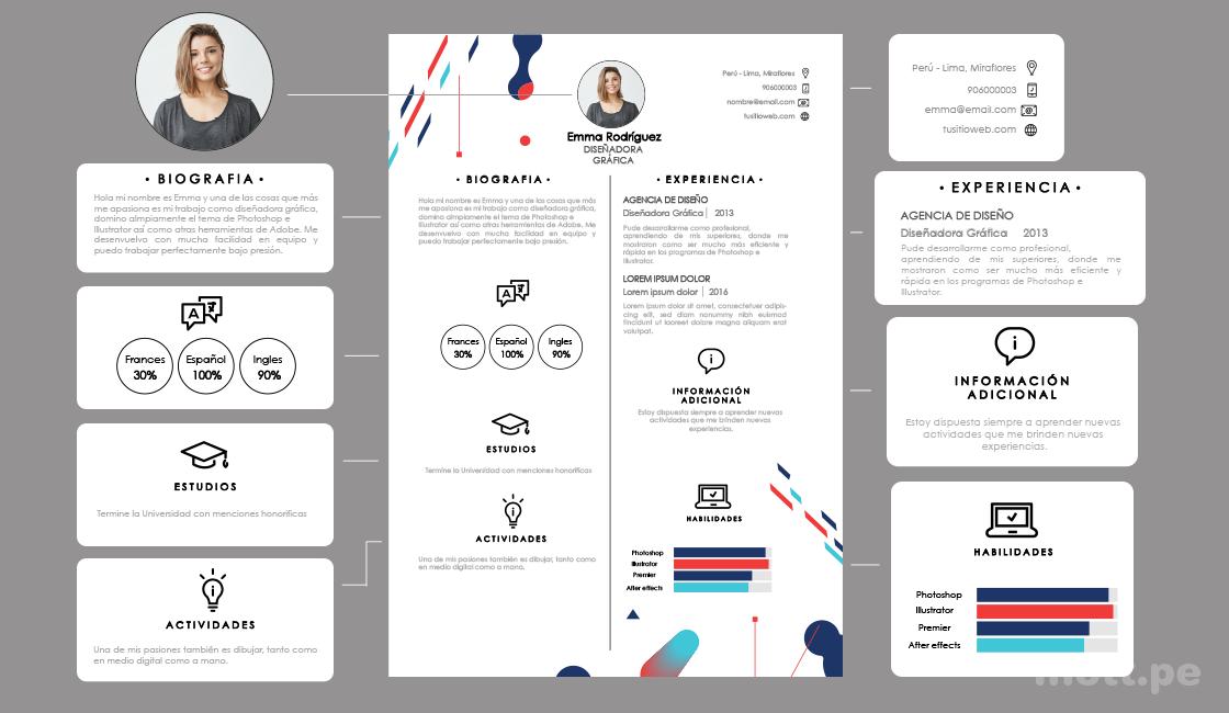 cómo hacer un curriculum vitae para marketing digital diseño profesional