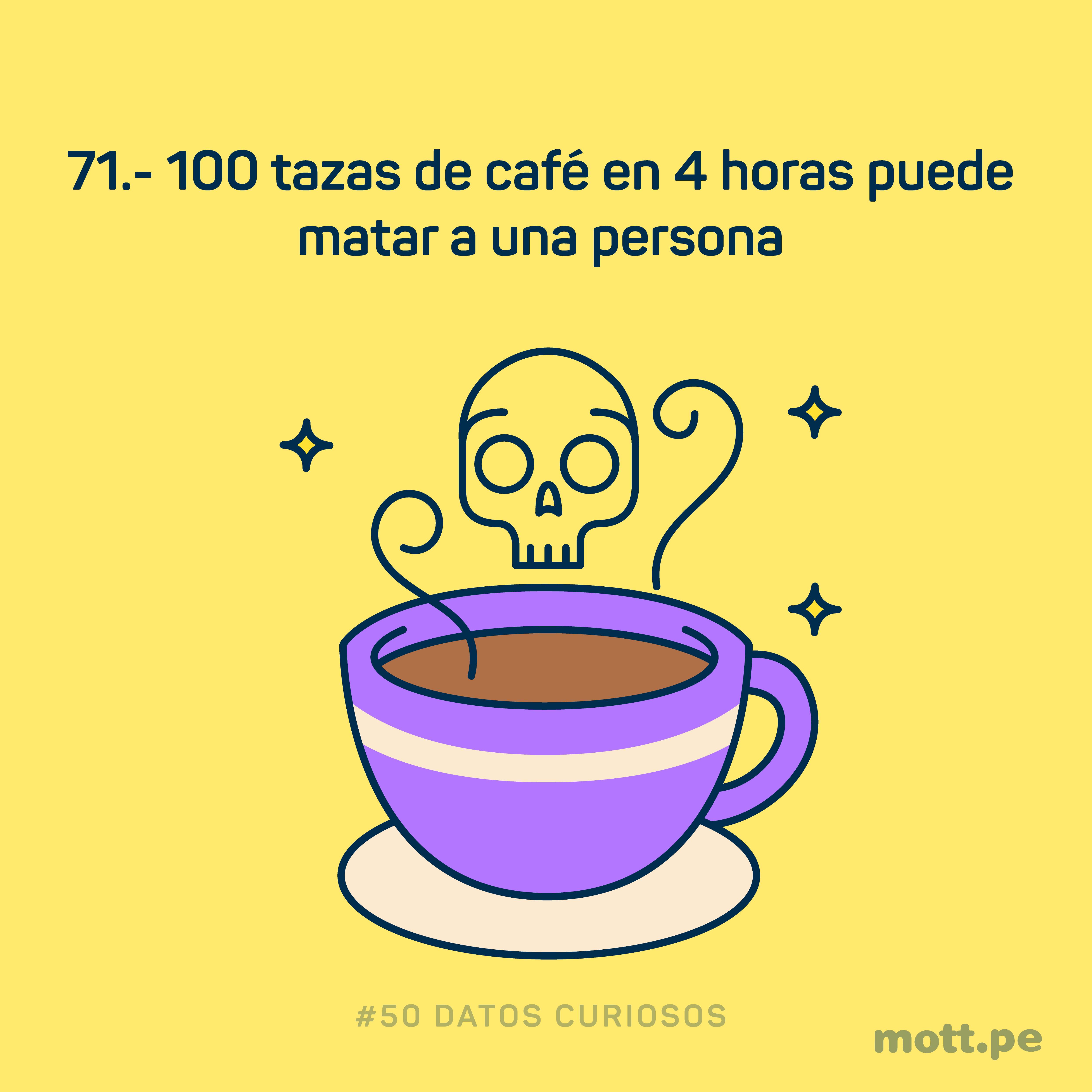 tomar 100 tazas de cafe en 4 horas pueden matar a una persona