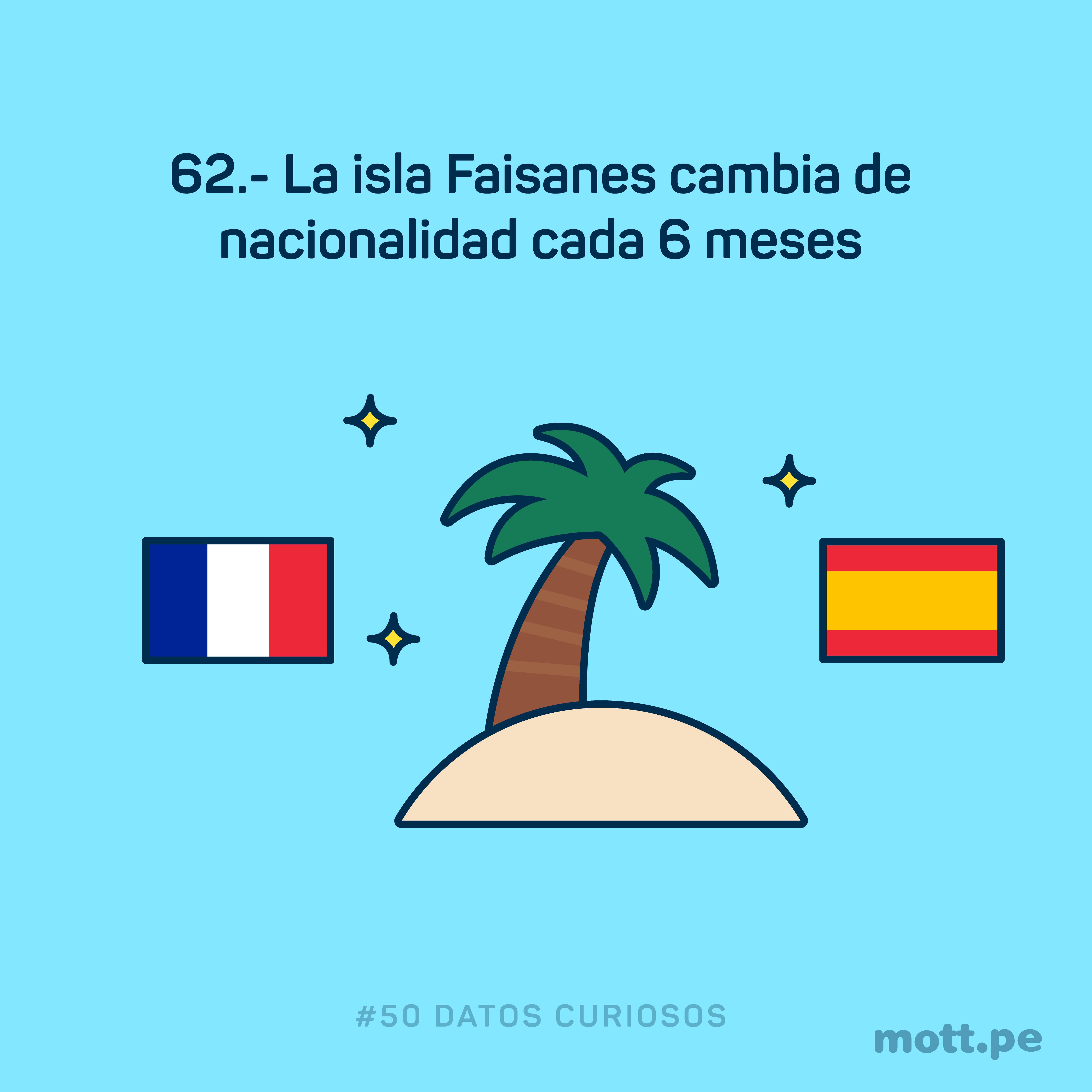 la isla Faisanes es de España y Francia