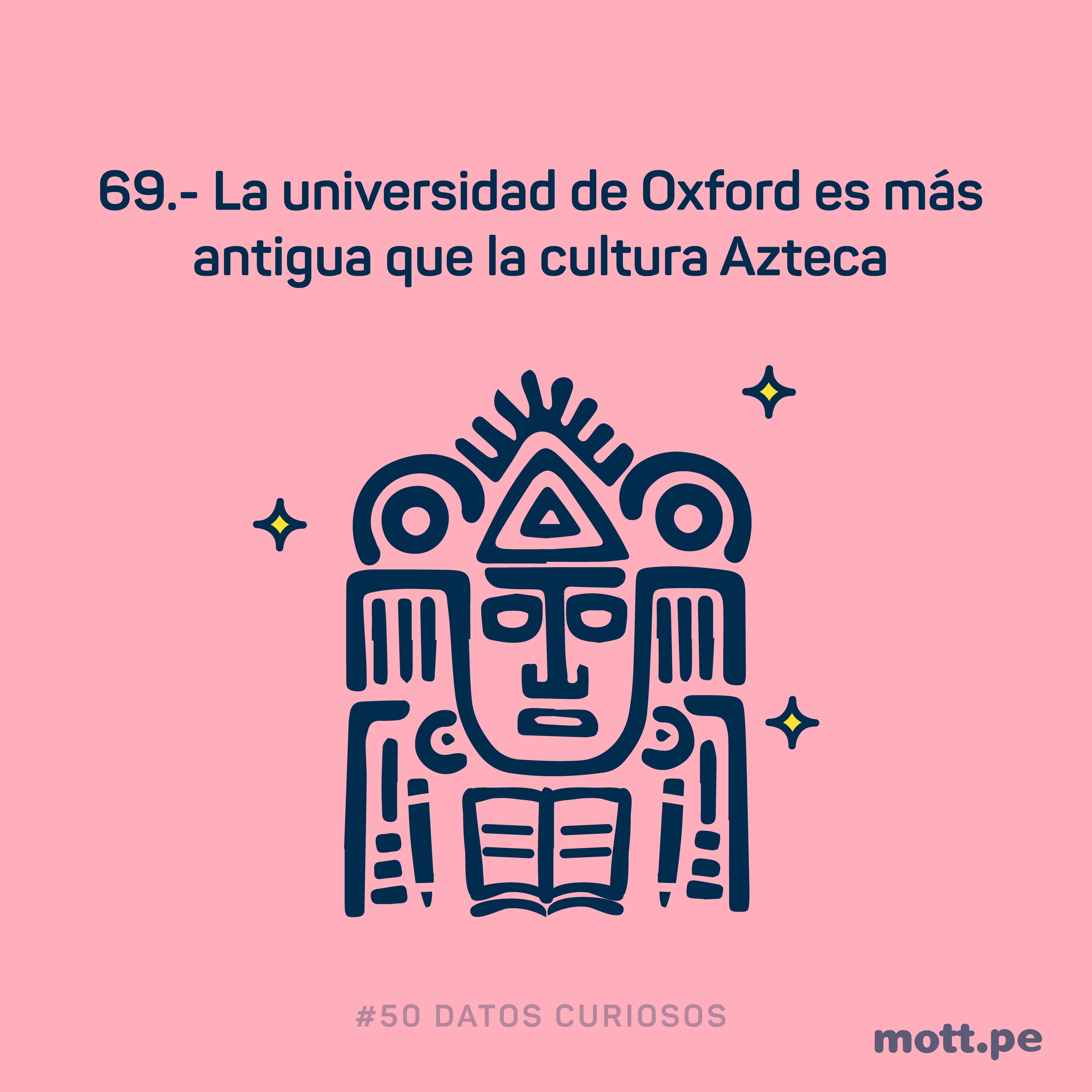 Universidad de Oxford es mas antigua que la cultura azteca