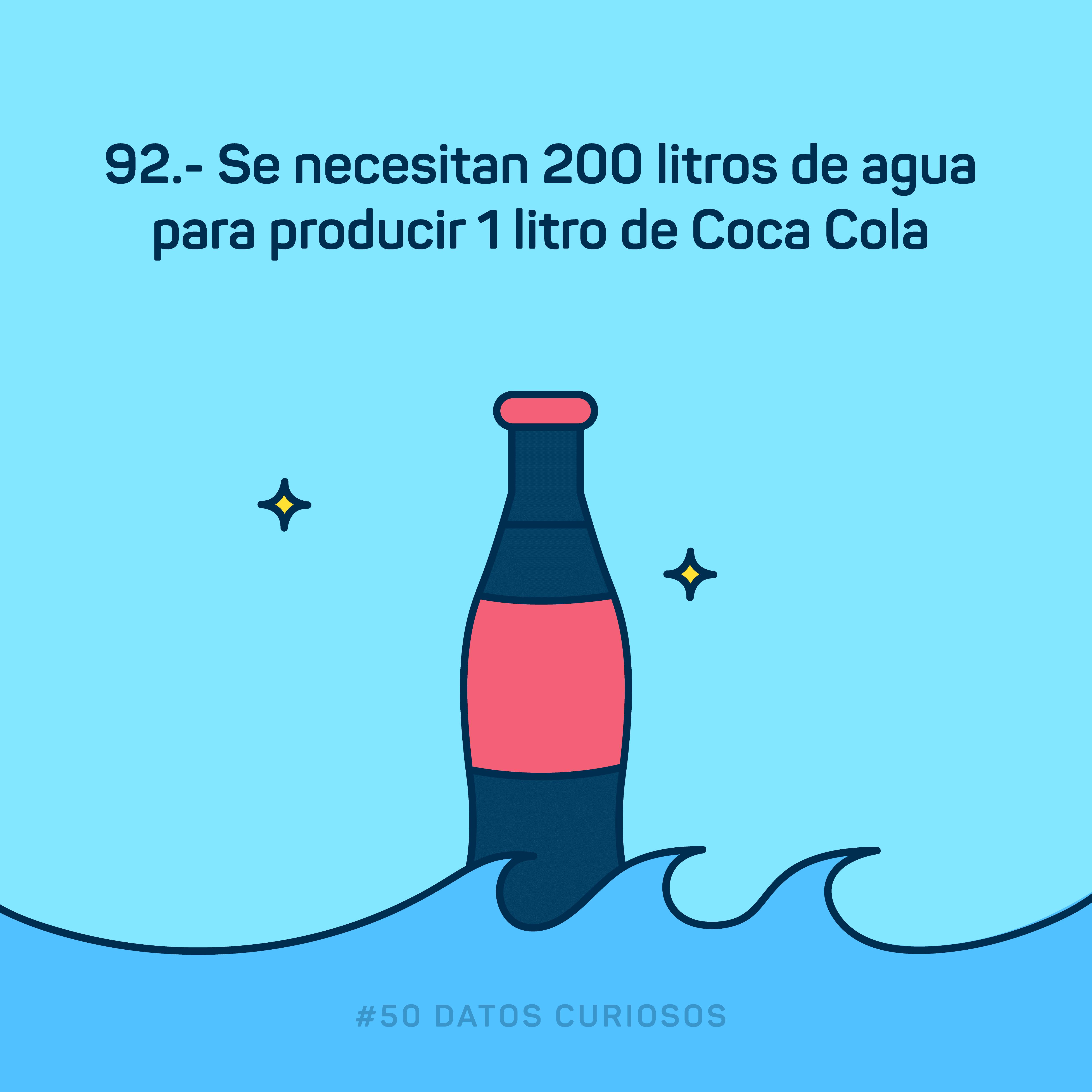 cuanta agua se necesita para producir una coca cola