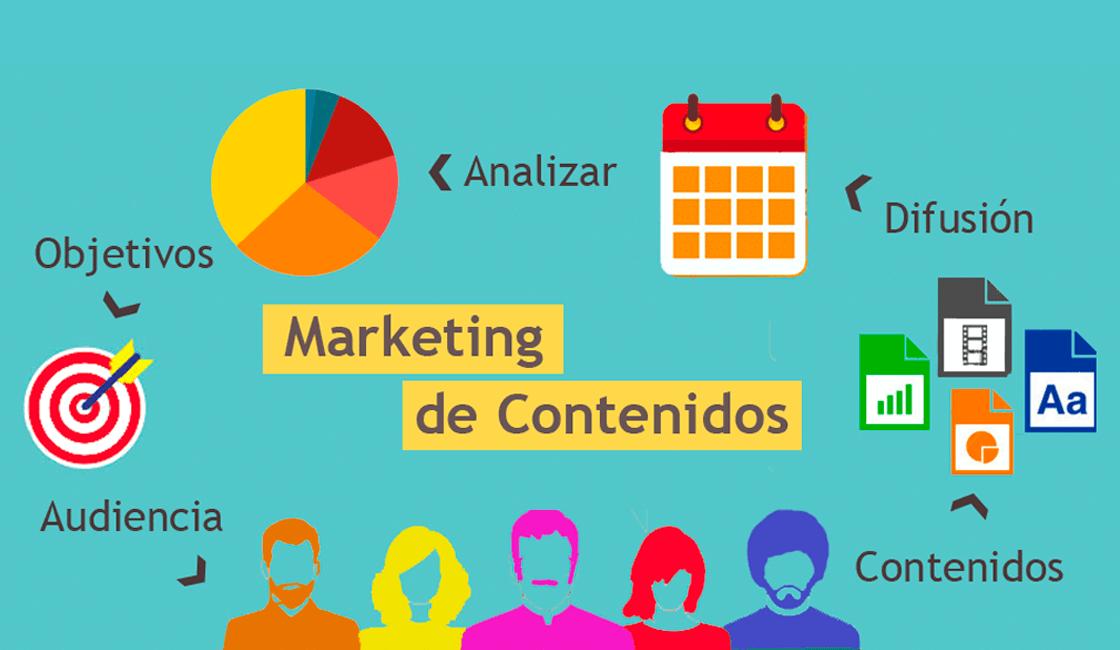 Tipos-de-marketing-de-contenidos-para-usar-en-estrategias-seo-1.png