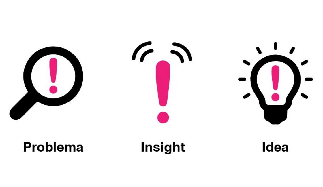 Convertir-el-conocimiento-en-insights-en-Marketing