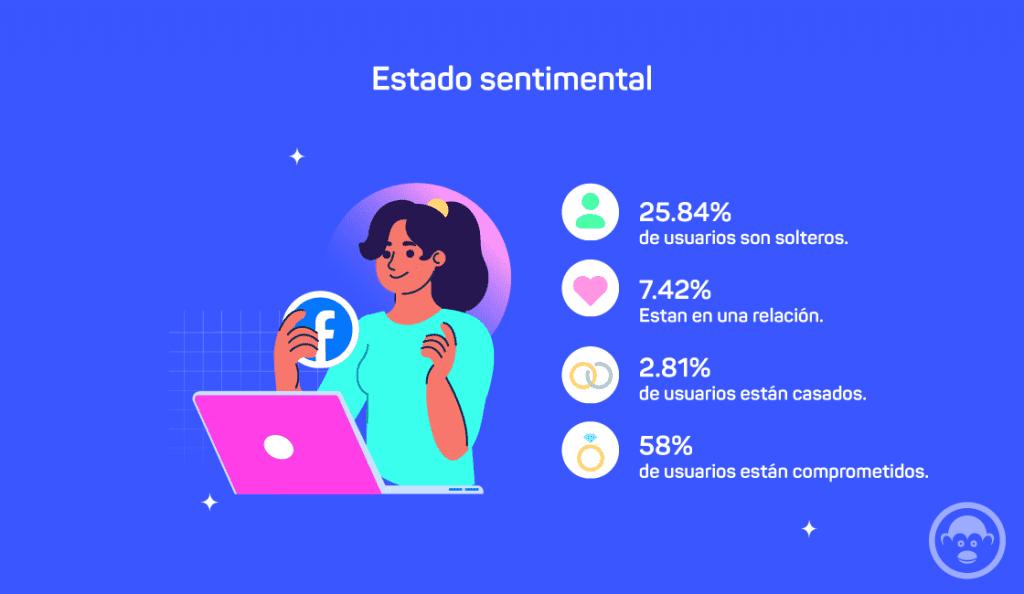 situacion sentimental usuarios facebook peru